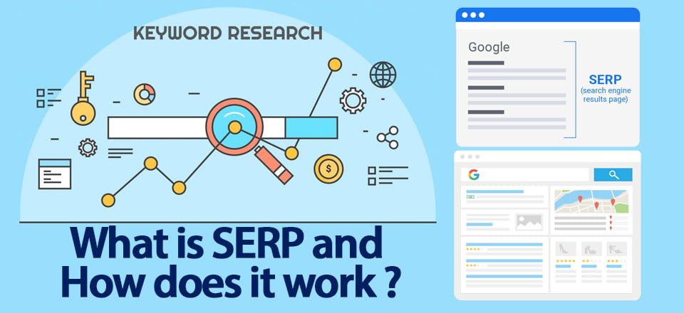What is SERP and How Does it Work ?