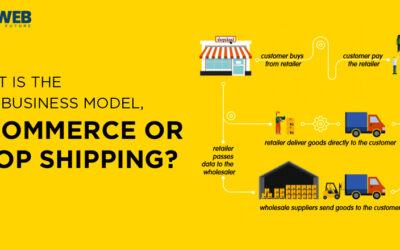 What is the Best Business Model, Conventional Ecommerce or Drop Shipping?
